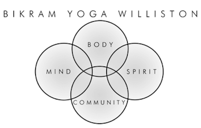 Bikram Yoga Williston Precision Chiropractic Vermont.png