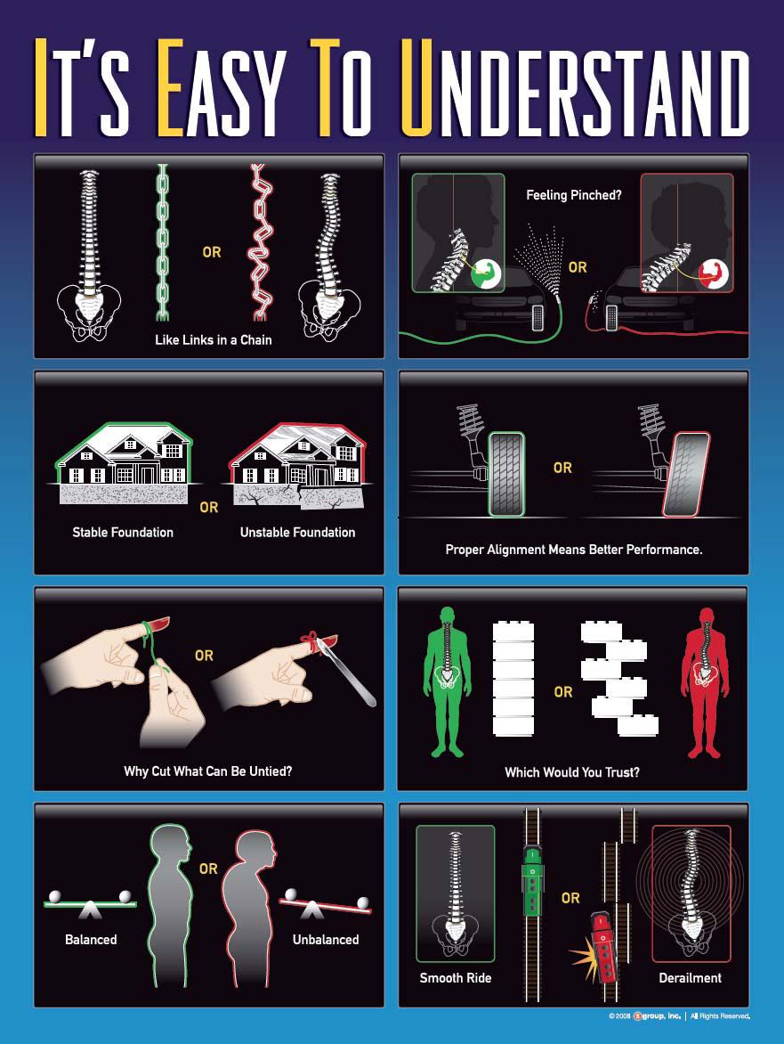 Understanding Structural Chiropractic